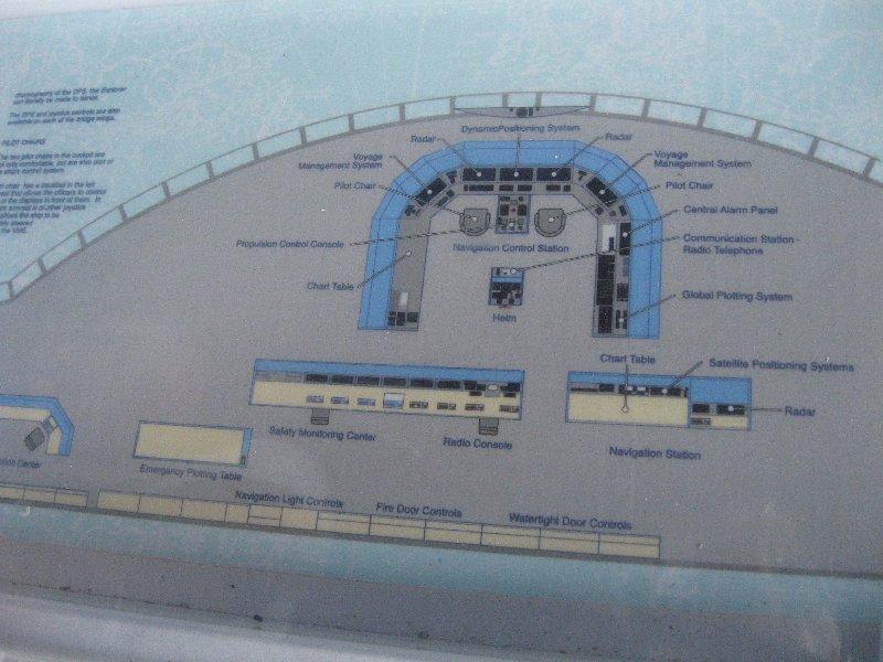 Bridge diagram.